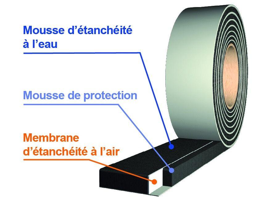 membrane d tanch it des menuiseries tramiflex compriband ultim 39 air pour pose en tunnel. Black Bedroom Furniture Sets. Home Design Ideas