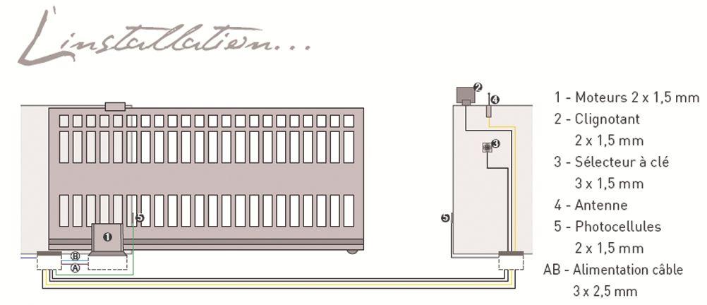 op rateur pour portail coulissant faac c721. Black Bedroom Furniture Sets. Home Design Ideas
