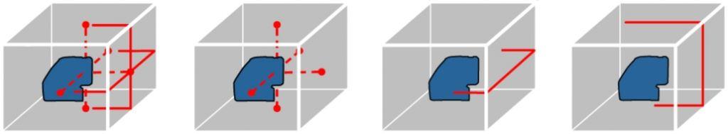 pack laser en croix point gcl 25. Black Bedroom Furniture Sets. Home Design Ideas