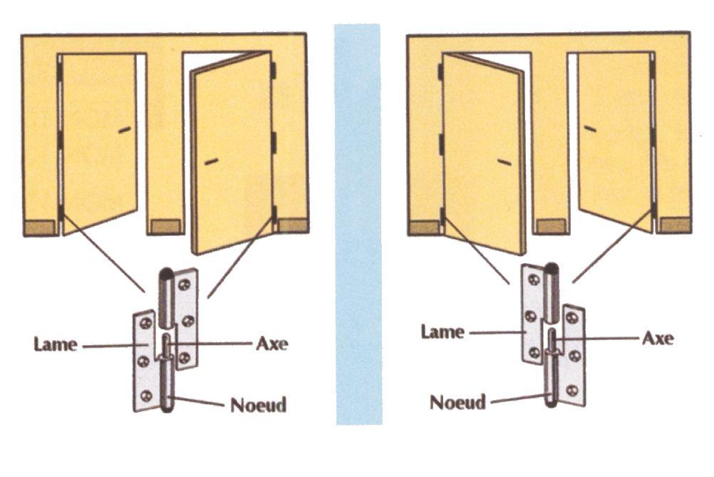 paumelle ordinaire acier bichromat. Black Bedroom Furniture Sets. Home Design Ideas