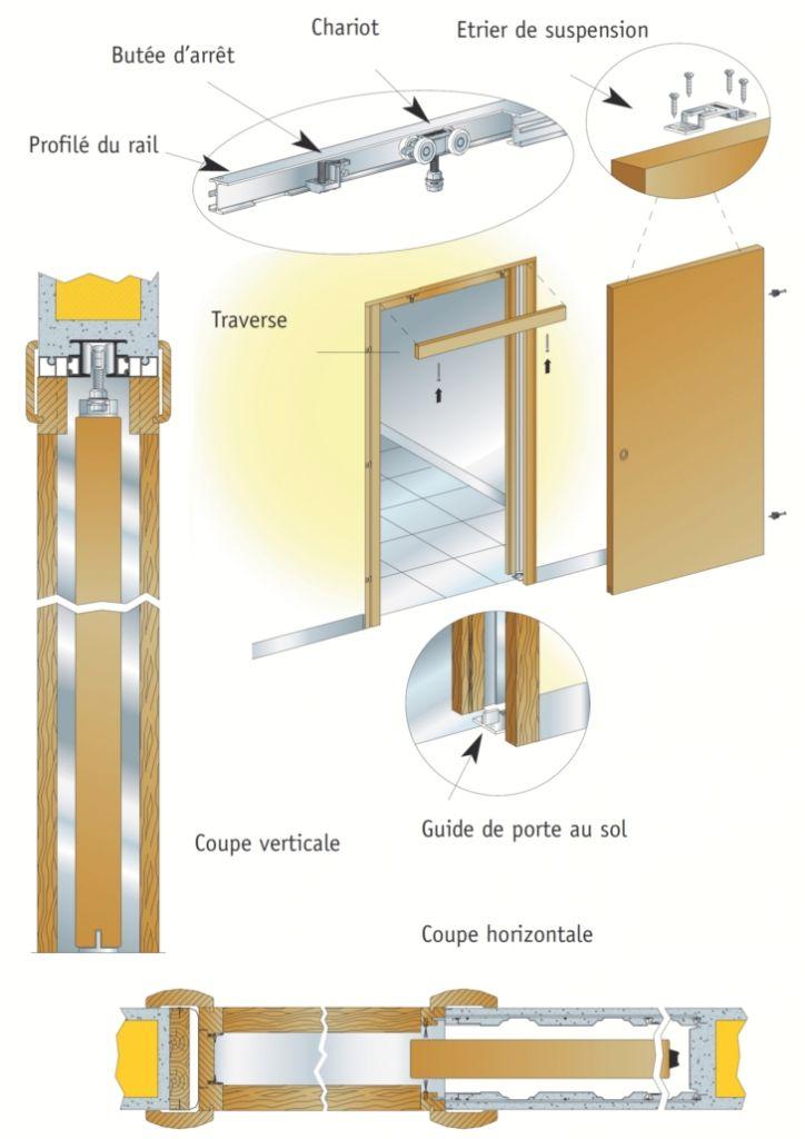 porte galandage scrigno s rie gold base. Black Bedroom Furniture Sets. Home Design Ideas