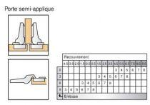 Blum charnière invisible ø 35 mm série Clip Top porte semi-applique - ouverture 170°