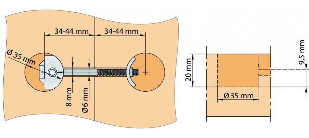Zipbolt montage rapide pour plan de travail for Montage plan de travail cuisine