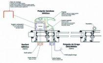 Profil technique 2 ventouses poignée bandeau automatique GRS 300