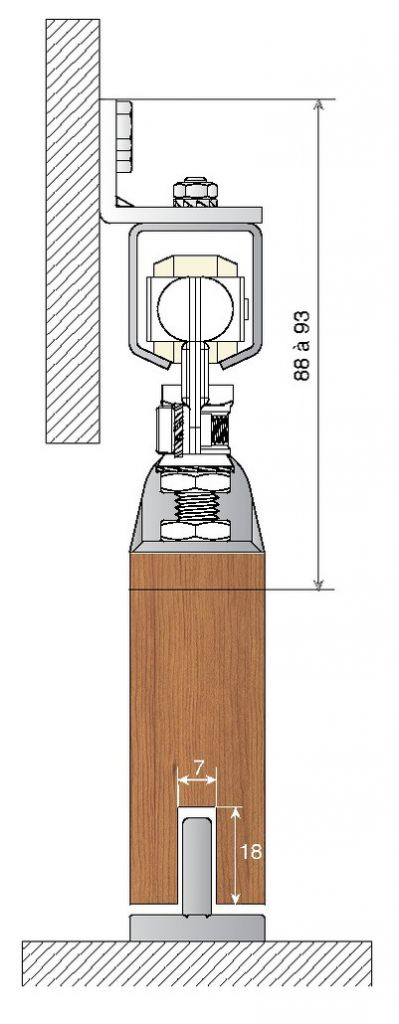 Série Supercadette - Porte à déplacement droit sur profil tubulaire