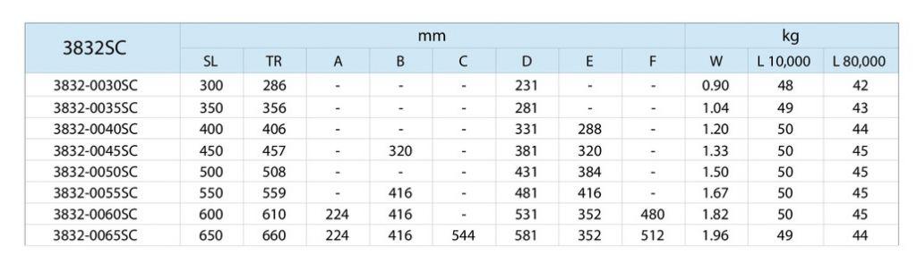 Sortie totale 3832SC / 42 - 45 kg