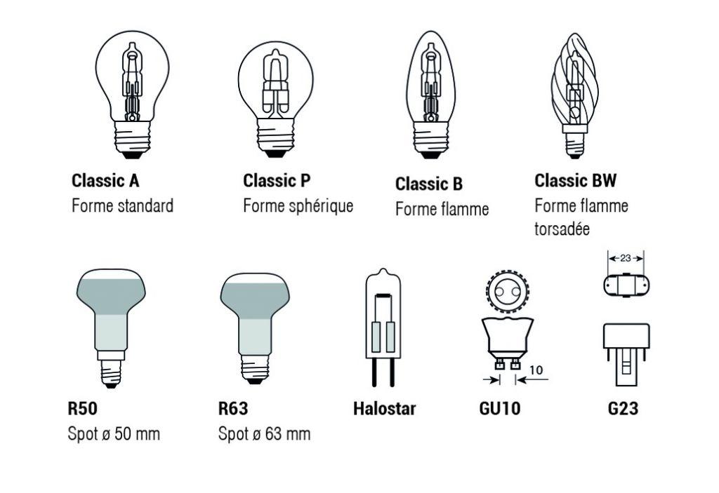 ampoule halog ne classic a eco pro culot e27. Black Bedroom Furniture Sets. Home Design Ideas