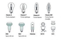 Ampoule led Parathom Retrofit classic B - culot E14