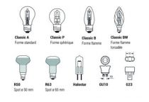 Ampoule led Parathom Advanced PAR16 - culot GU10