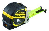 Mesure Fat Max fluorescent - classe II