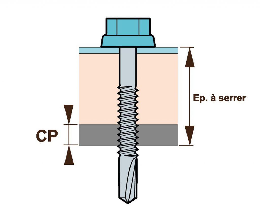 Vis autoperceuse - support acier