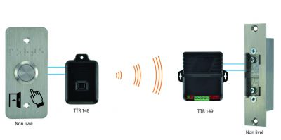 Récepteur et émetteur radio