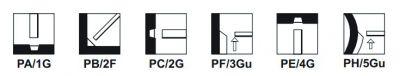 Électrode acier patinable COR-TEN 55 CT