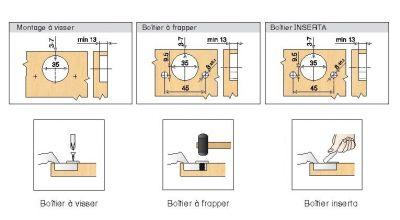 Blum charni re invisible 35 mm s rie clip top porte encastr e paisse ouv - Charniere invisible en applique ...