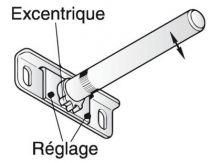 Console invisible réglable - fixation murale