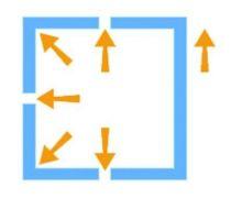 Electrodes rutiles Fincord