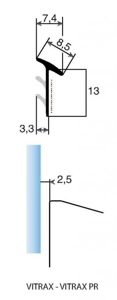 Etanchéité par compression