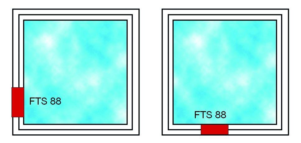 FTS 88
