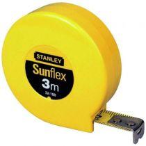 Mesure Sunflex - classe II