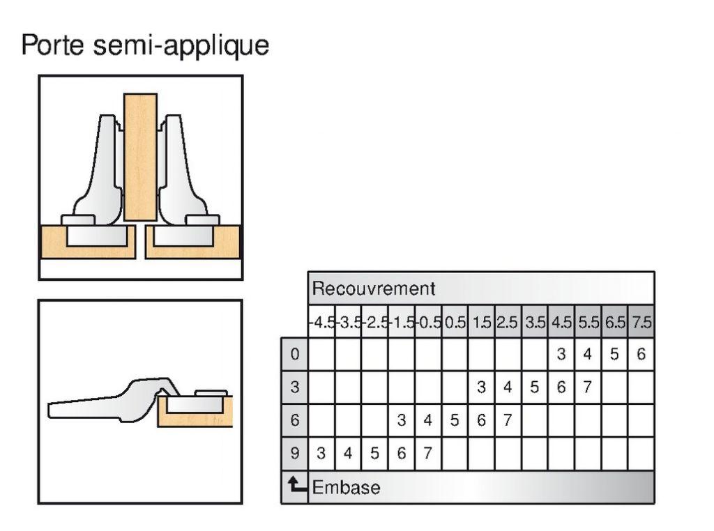 Porte semi-applique - ouverture 107°