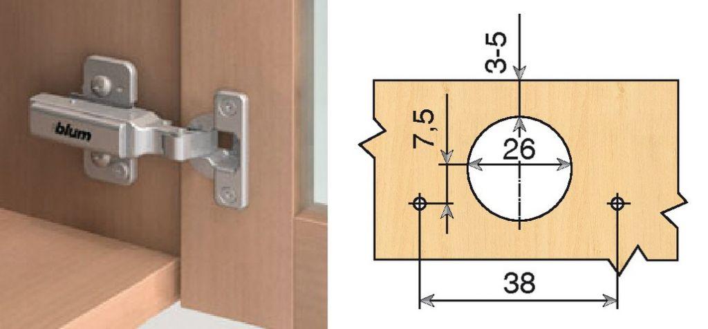 Blum charni re invisible 26 mm s rie clip top porte semi for Charniere invisible porte interieure